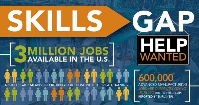 Skills_Gap_0